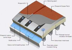 standingSeam-single-ply-roofs-300x210