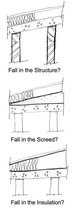Sig Design Technology Falls In Concrete Flat Roofs Is