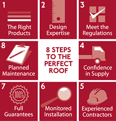8 Steps to the Perfect Roof