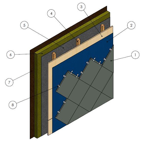 Sig Design Amp Technology Amphibious House Zinc Roof And