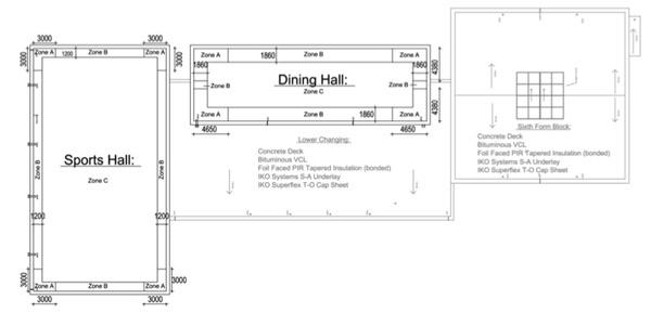 School Roofing - Roof Plan