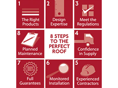 8 Steps to a Perfect Roof Infographic