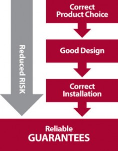 Sig Design Amp Technology Your Roofing Guarantee Things