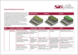 Green Roof Systems Overview Download Guide