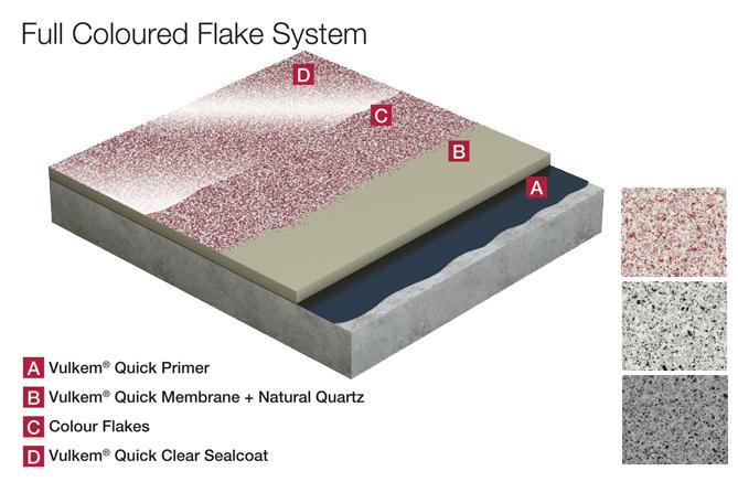 Vulkem Full Coloured Flake System Render v3