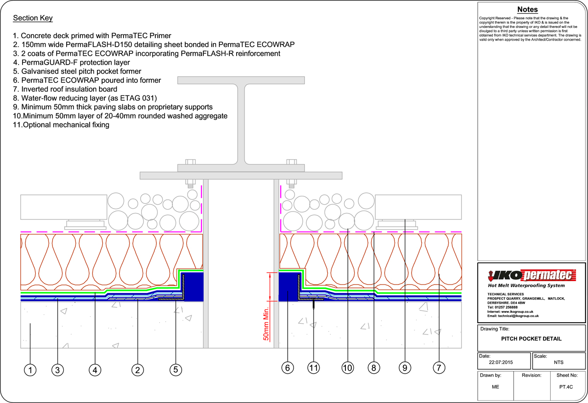 SIG Design & Technology Flat Roof Penetrations: Best Practice