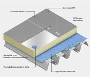flat-roof-insulation-cost