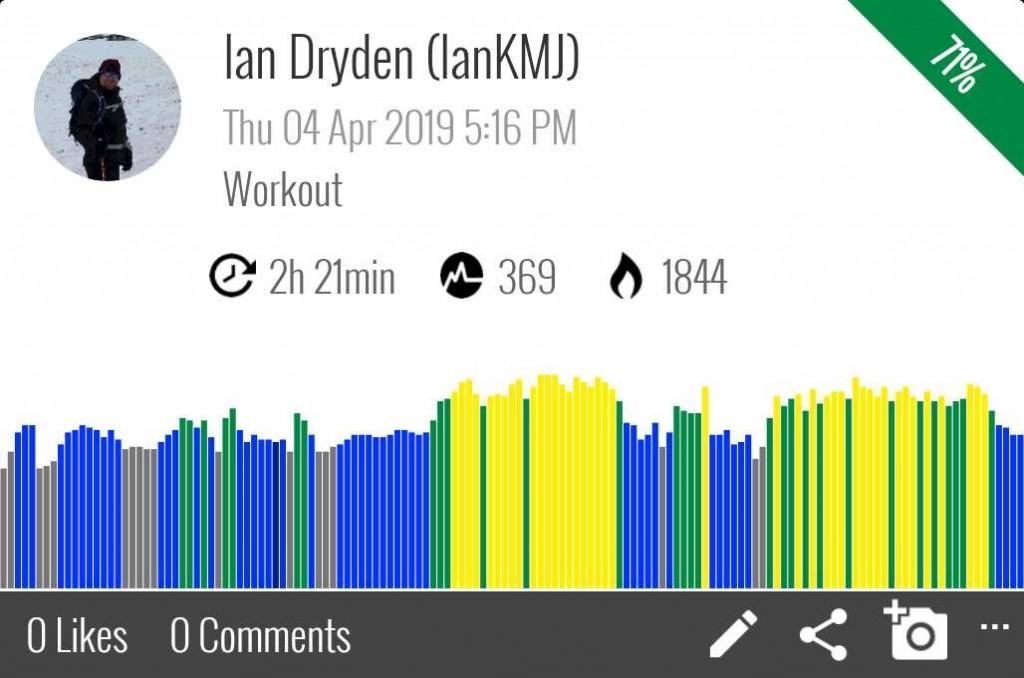 #IanClimbsKMJ training workout record