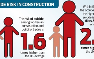 Mental Health in Construction - Suicide Risk