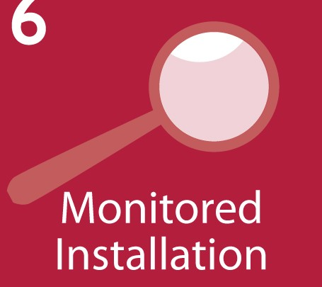Flat Roof On-Site Inspections – Why They are Important